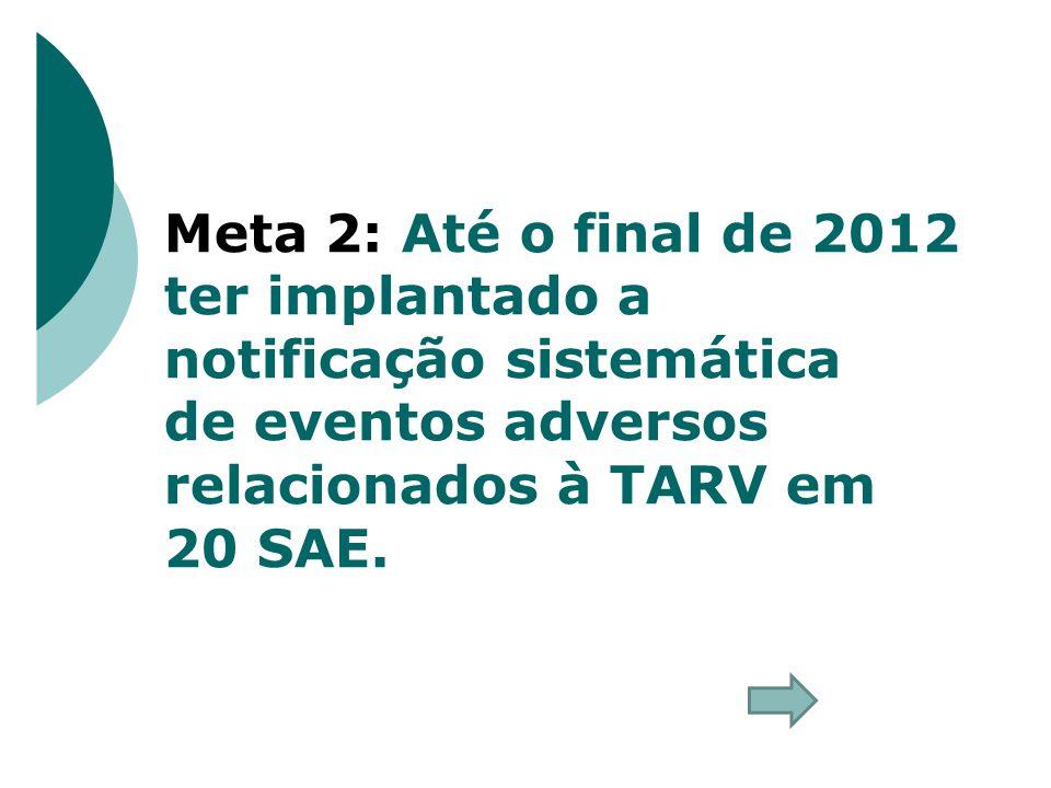 Meta 2: Até o final de 2012 ter implantado a notificação sistemática de eventos adversos relacionados à TARV em 20 SAE.