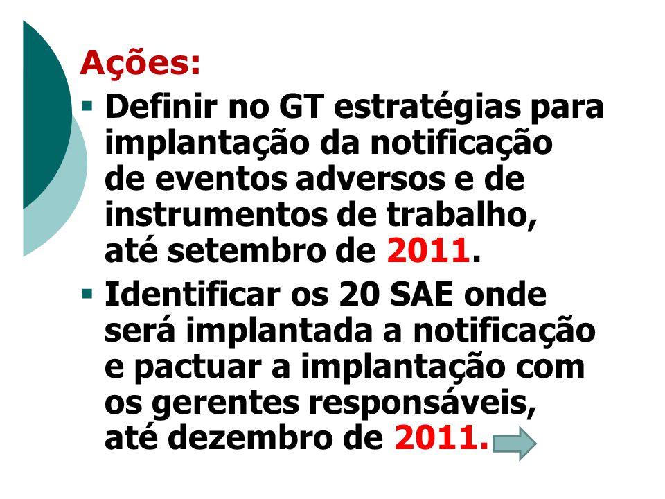 Ações:  Definir no GT estratégias para implantação da notificação de eventos adversos e de instrumentos de trabalho, até setembro de 2011.