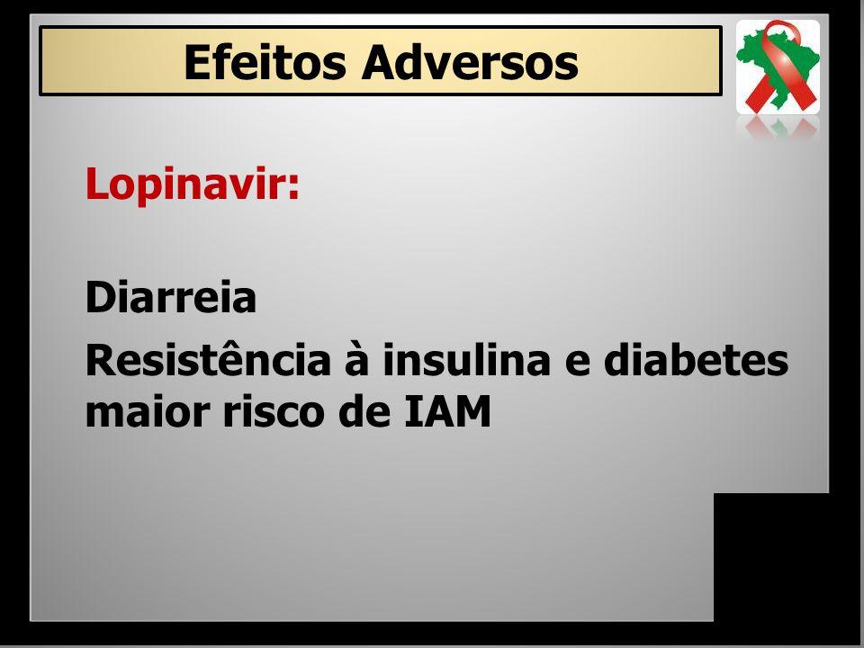 Lopinavir: Diarreia Resistência à insulina e diabetes maior risco de IAM Efeitos Adversos