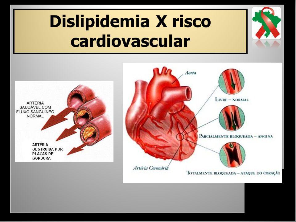 Dislipidemia X risco cardiovascular