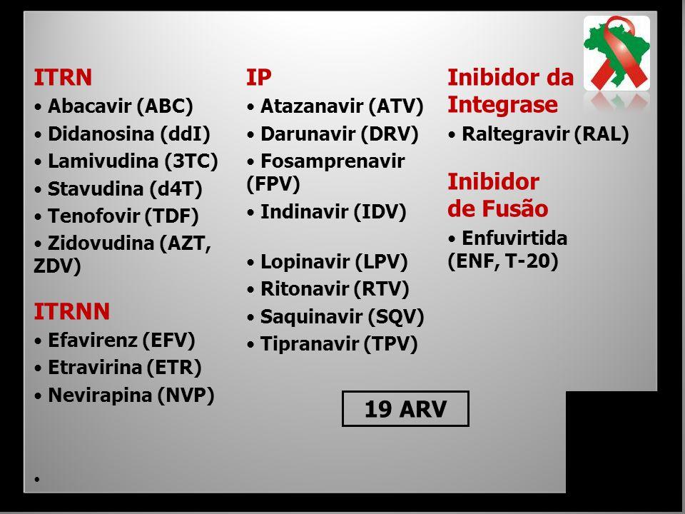 ITRN Abacavir (ABC) Didanosina (ddI) Lamivudina (3TC) Stavudina (d4T) Tenofovir (TDF) Zidovudina (AZT, ZDV) ITRNN Efavirenz (EFV) Etravirina (ETR) Nev