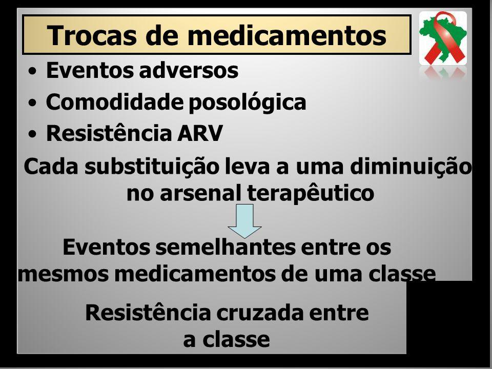 Trocas de medicamentos Eventos adversos Comodidade posológica Resistência ARV Cada substituição leva a uma diminuição no arsenal terapêutico Eventos s