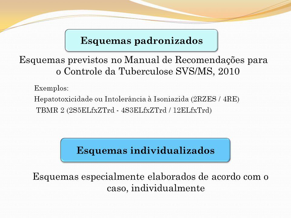 Esquemas previstos no Manual de Recomendações para o Controle da Tuberculose SVS/MS, 2010 Esquemas padronizados Esquemas individualizados Esquemas esp
