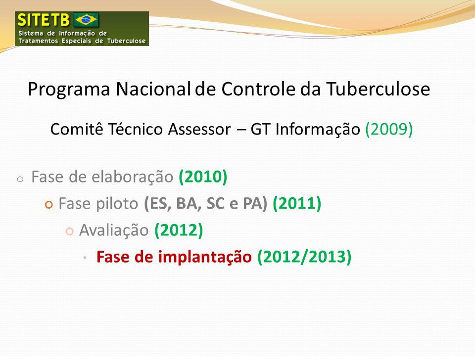 o Fase de elaboração (2010) Fase piloto (ES, BA, SC e PA) (2011) Avaliação (2012) Fase de implantação (2012/2013) Programa Nacional de Controle da Tub