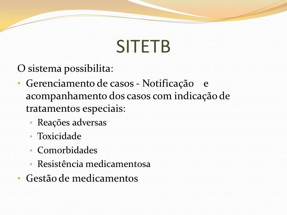 SITETB O sistema possibilita: Gerenciamento de casos - Notificação e acompanhamento dos casos com indicação de tratamentos especiais: Reações adversas