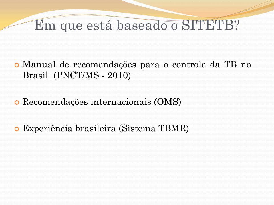 Em que está baseado o SITETB? Manual de recomendações para o controle da TB no Brasil (PNCT/MS - 2010) Recomendações internacionais (OMS) Experiência