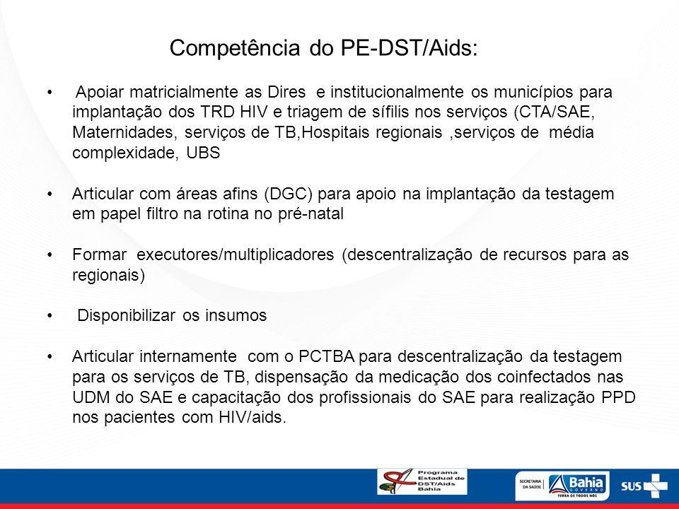Competência do PE-DST/Aids: Apoiar matricialmente as Dires e institucionalmente os municípios para implantação dos TRD HIV e triagem de sífilis nos se