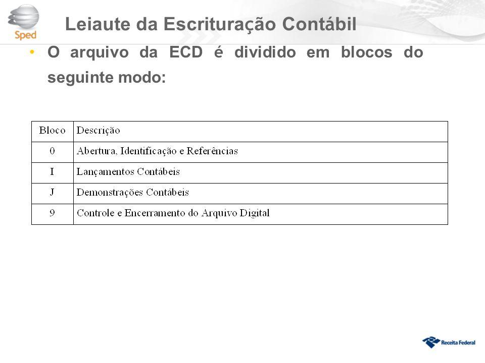 Leiaute da Escritura ç ão Cont á bil O arquivo da ECD é dividido em blocos do seguinte modo: