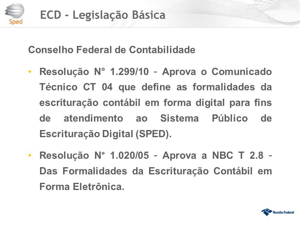 ECD - Legislação Básica Receita Federal Instru ç ão Normativa RFB n º 787, de 19 de novembro de 2007 (com as altera ç ões da IN RFB 825/08 e da IN RFB 926/09).
