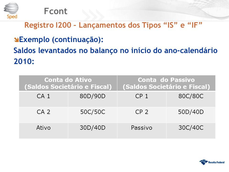 """Fcont Registro I200 – Lançamentos dos Tipos """"IS"""" e """"IF""""  Exemplo (continuação): Saldos levantados no balanço no início do ano-calendário 2010: Conta"""