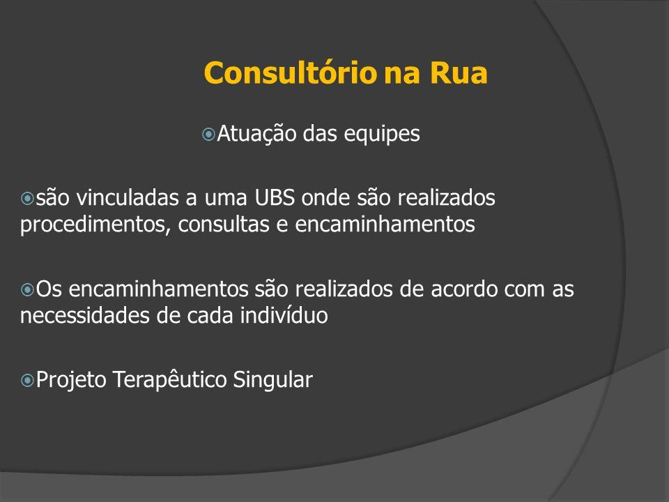 Consultório na Rua  Atuação das equipes  são vinculadas a uma UBS onde são realizados procedimentos, consultas e encaminhamentos  Os encaminhamento