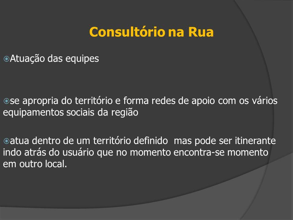 Consultório na Rua  Atuação das equipes  se apropria do território e forma redes de apoio com os vários equipamentos sociais da região  atua dentro