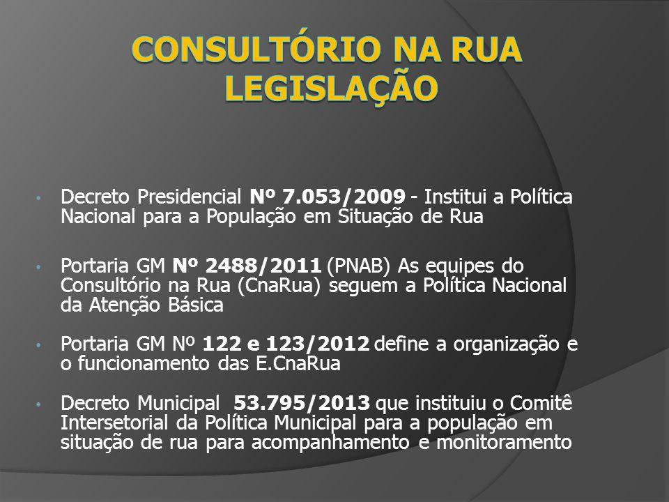 Decreto Presidencial Nº 7.053/2009 - Institui a Política Nacional para a População em Situação de Rua Portaria GM Nº 2488/2011 (PNAB) As equipes do Co