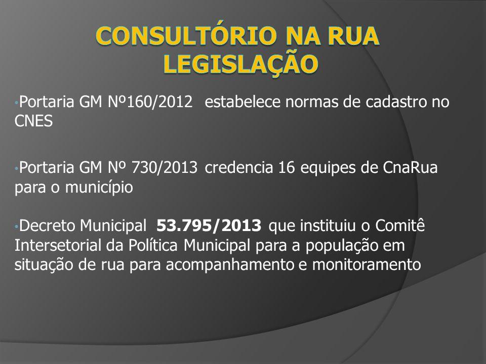 Portaria GM Nº160/2012 estabelece normas de cadastro no CNES Portaria GM Nº 730/2013 credencia 16 equipes de CnaRua para o município Decreto Municipal
