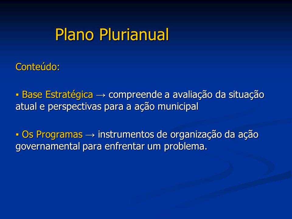 Plano Plurianual Plano Plurianual Conteúdo: ▪ Base Estratégica → compreende a avaliação da situação atual e perspectivas para a ação municipal ▪ Os Pr