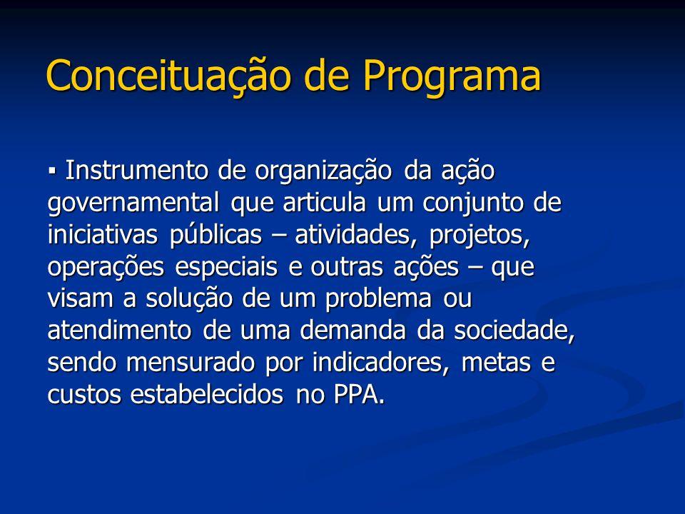 Conceituação de Programa ▪ Instrumento de organização da ação governamental que articula um conjunto de iniciativas públicas – atividades, projetos, o