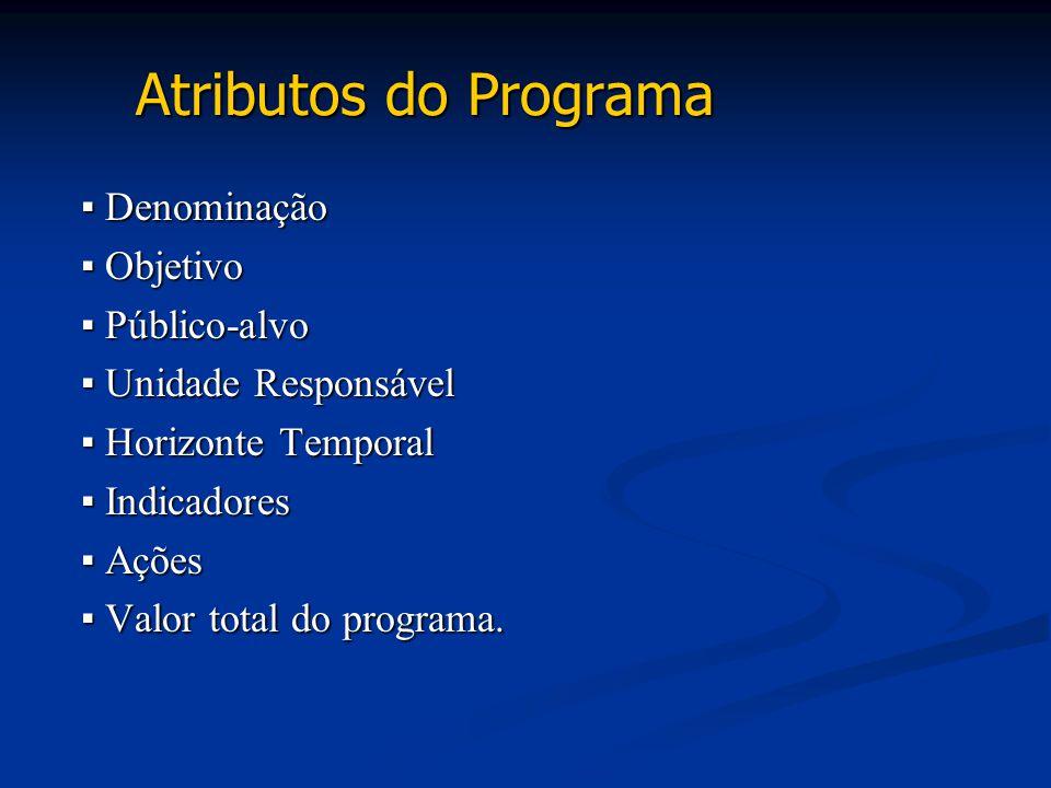 Atributos do Programa ▪ Denominação ▪ Objetivo ▪ Público-alvo ▪ Unidade Responsável ▪ Horizonte Temporal ▪ Indicadores ▪ Ações ▪ Valor total do progra