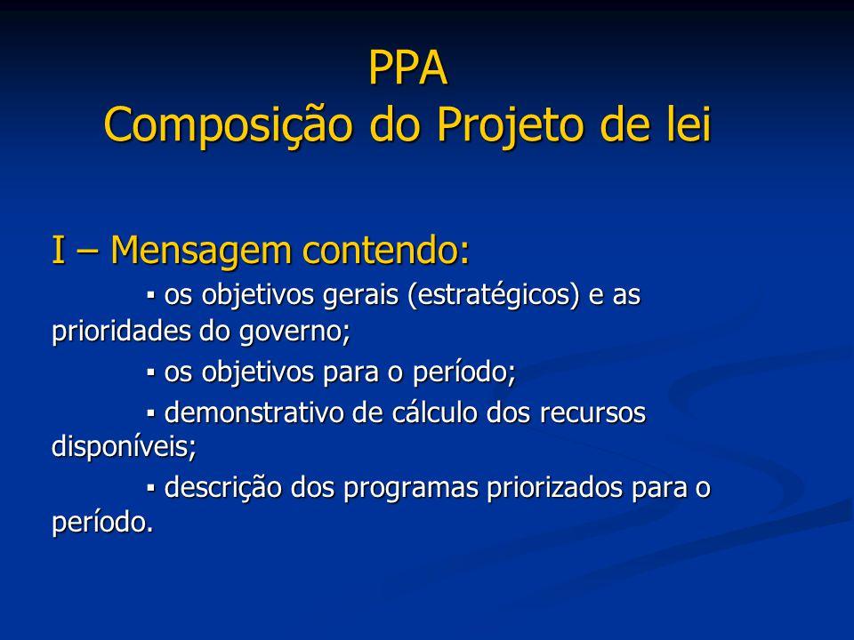 PPA Composição do Projeto de lei I – Mensagem contendo: ▪ os objetivos gerais (estratégicos) e as prioridades do governo; ▪ os objetivos gerais (estra