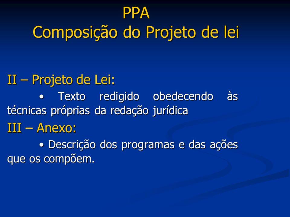 PPA Composição do Projeto de lei II – Projeto de Lei: Texto redigido obedecendo às técnicas próprias da redação jurídica Texto redigido obedecendo às