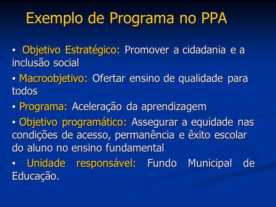 Exemplo de Programa no PPA ▪ Objetivo Estratégico: Promover a cidadania e a inclusão social ▪ Macroobjetivo: Ofertar ensino de qualidade para todos ▪