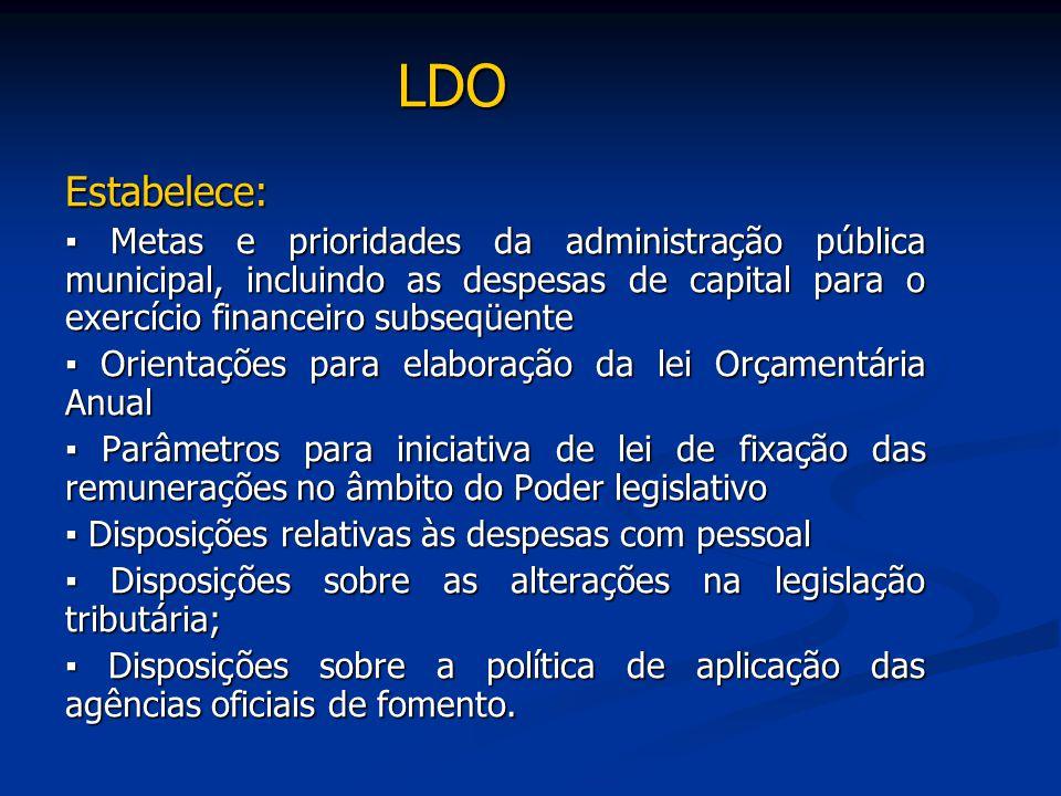 LDO Estabelece: ▪ Metas e prioridades da administração pública municipal, incluindo as despesas de capital para o exercício financeiro subseqüente ▪ O