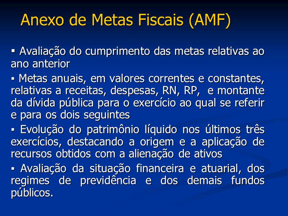 Anexo de Metas Fiscais (AMF) ▪ Avaliação do cumprimento das metas relativas ao ano anterior ▪ Metas anuais, em valores correntes e constantes, relativ