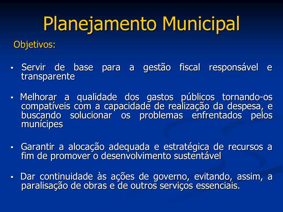 Planejamento Municipal Objetivos: Objetivos: ▪ Servir de base para a gestão fiscal responsável e transparente ▪ Melhorar a qualidade dos gastos públic