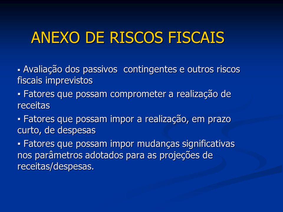 ANEXO DE RISCOS FISCAIS  Avaliação dos passivos contingentes e outros riscos fiscais imprevistos ▪ Fatores que possam comprometer a realização de rec