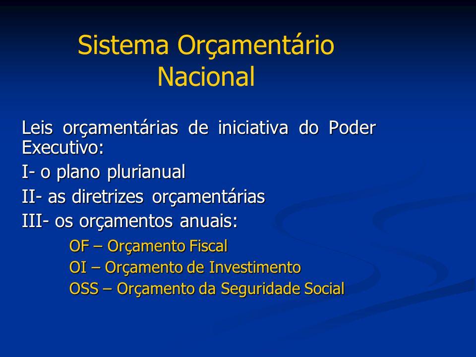 Sistema Orçamentário Nacional Leis orçamentárias de iniciativa do Poder Executivo: I- o plano plurianual II- as diretrizes orçamentárias III- os orçam