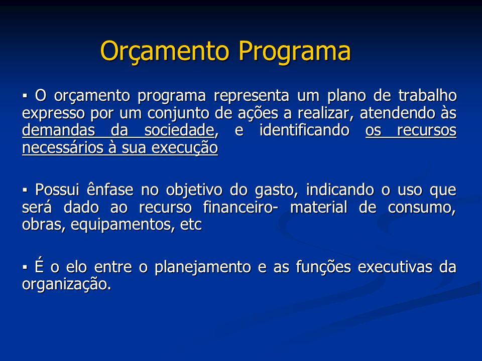 Orçamento Programa ▪ O orçamento programa representa um plano de trabalho expresso por um conjunto de ações a realizar, atendendo às demandas da socie