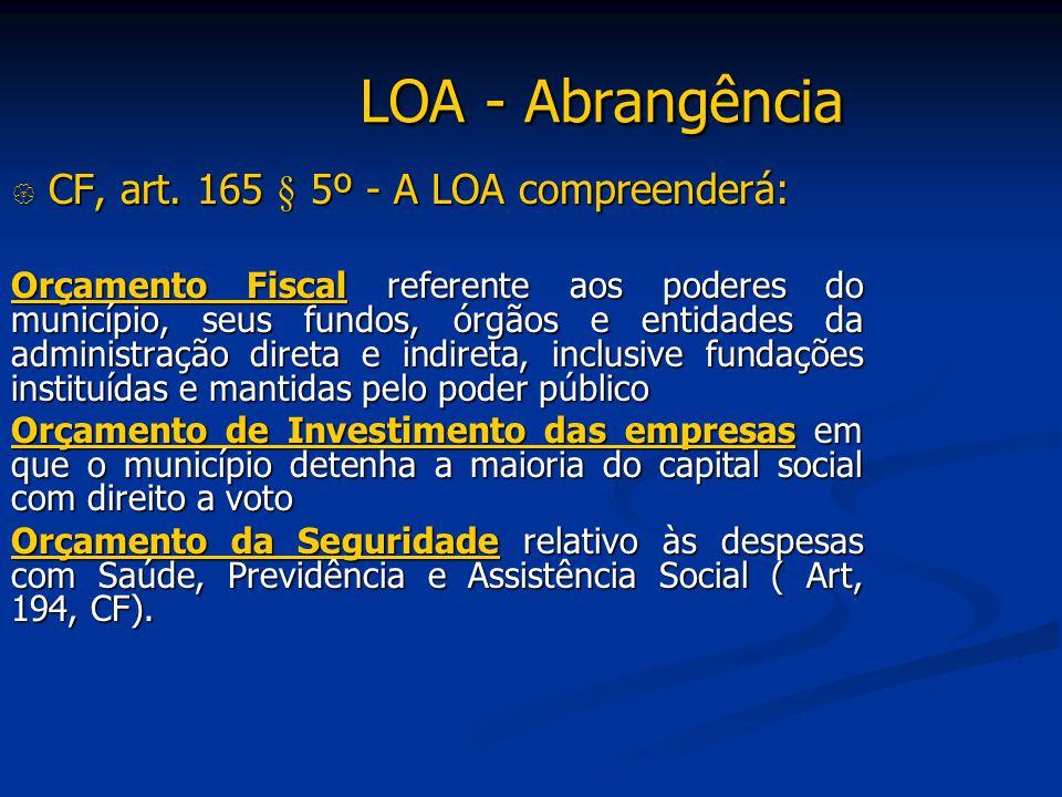 LOA - Abrangência  CF, art. 165 § 5º - A LOA compreenderá: Orçamento Fiscal referente aos poderes do município, seus fundos, órgãos e entidades da ad