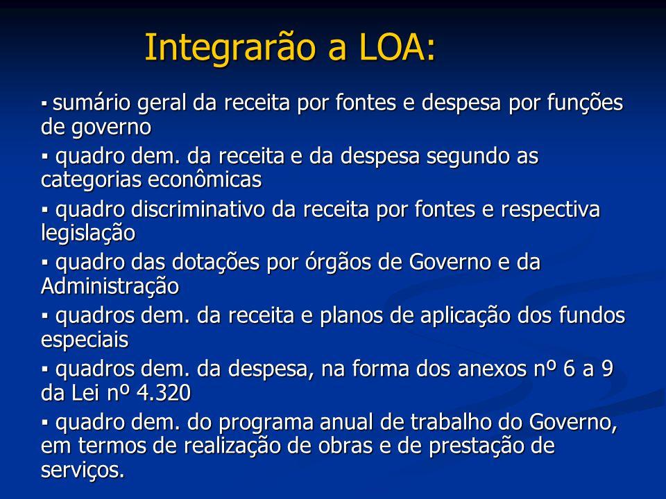 Integrarão a LOA: ▪ sumário geral da receita por fontes e despesa por funções de governo ▪ quadro dem. da receita e da despesa segundo as categorias e
