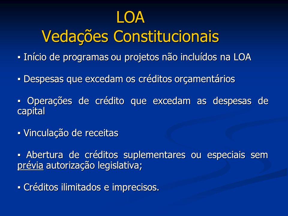 LOA Vedações Constitucionais ▪ Início de programas ou projetos não incluídos na LOA ▪ Despesas que excedam os créditos orçamentários ▪ Operações de cr