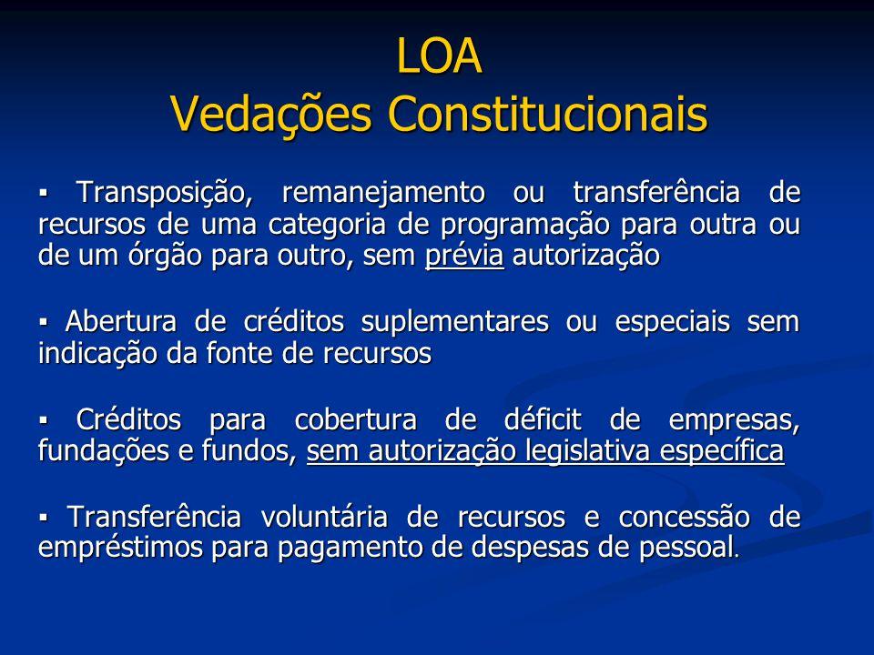 LOA Vedações Constitucionais ▪ Transposição, remanejamento ou transferência de recursos de uma categoria de programação para outra ou de um órgão para