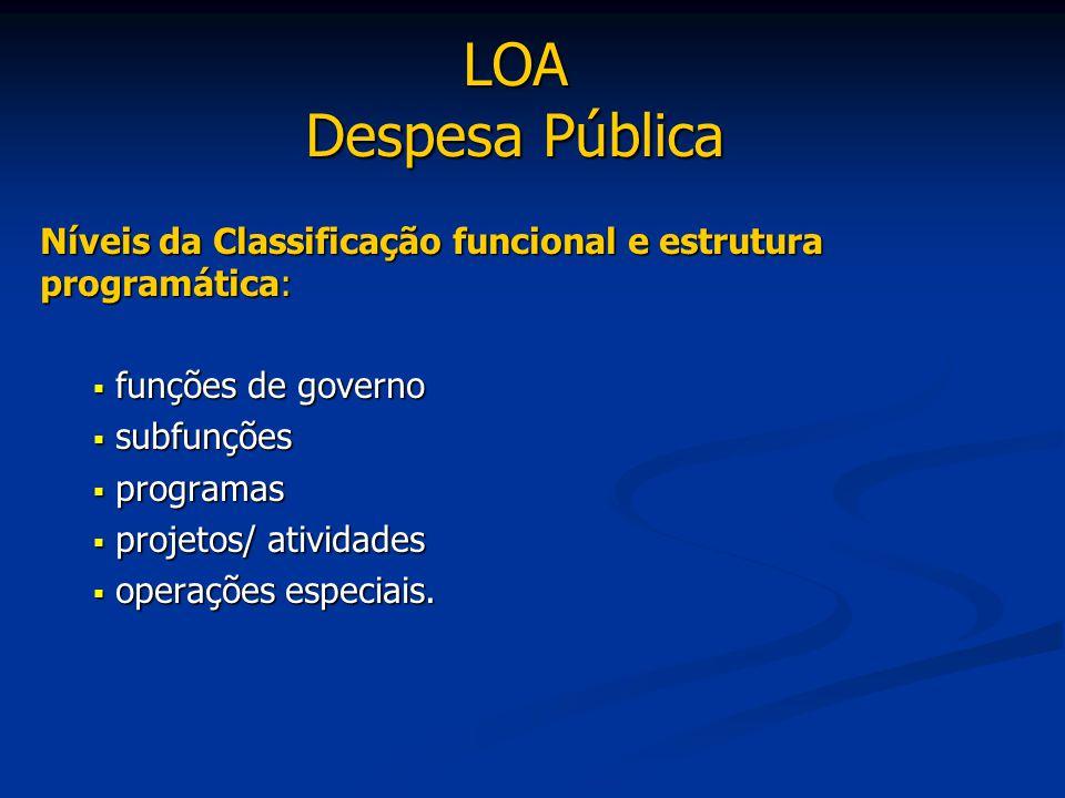 LOA Despesa Pública Níveis da Classificação funcional e estrutura programática:  funções de governo  subfunções  programas  projetos/ atividades 