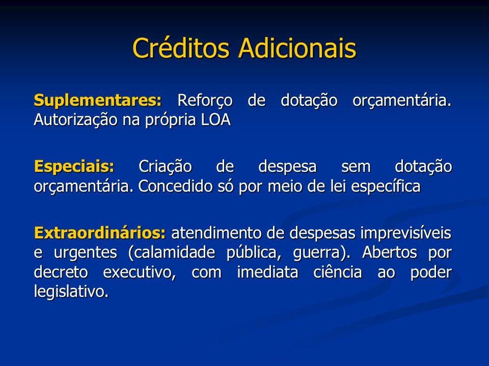 Créditos Adicionais Suplementares: Reforço de dotação orçamentária. Autorização na própria LOA Especiais: Criação de despesa sem dotação orçamentária.