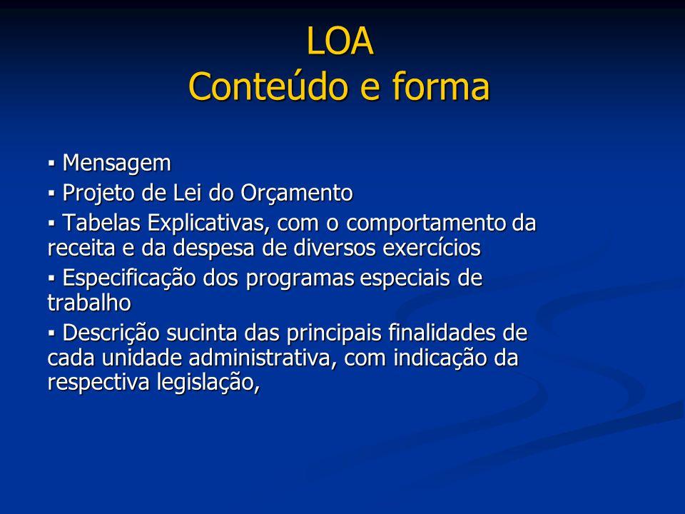LOA Conteúdo e forma ▪ Mensagem ▪ Projeto de Lei do Orçamento ▪ Tabelas Explicativas, com o comportamento da receita e da despesa de diversos exercíci