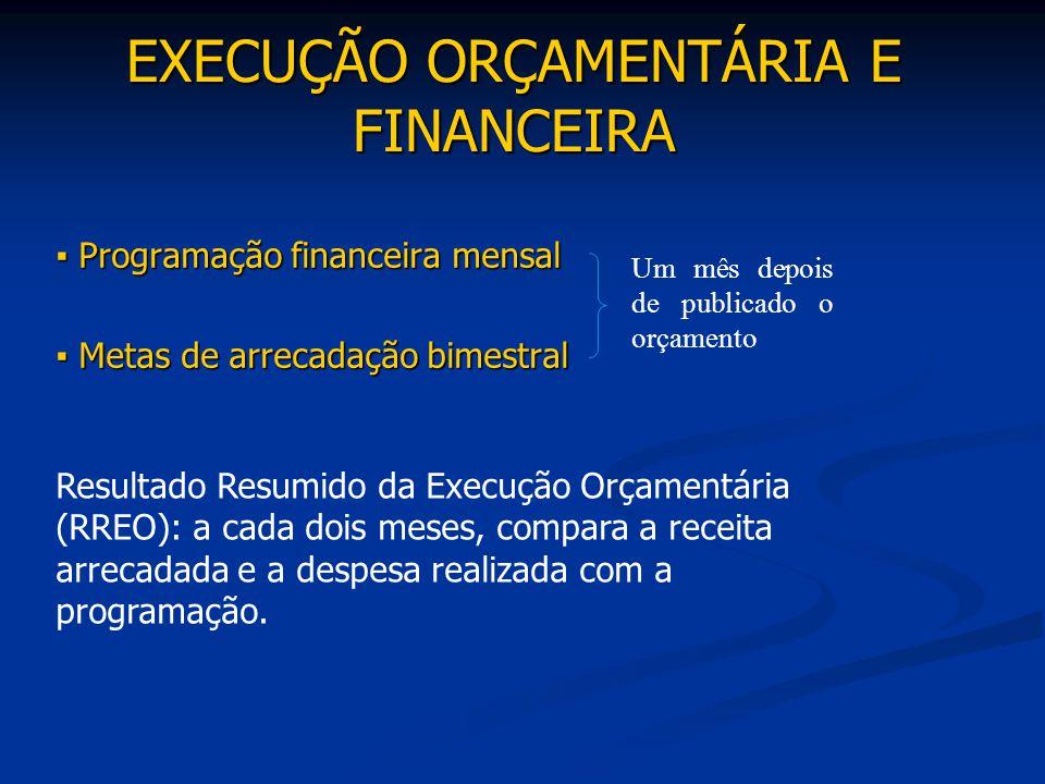 EXECUÇÃO ORÇAMENTÁRIA E FINANCEIRA ▪ Programação financeira mensal ▪ Metas de arrecadação bimestral Um mês depois de publicado o orçamento Resultado R