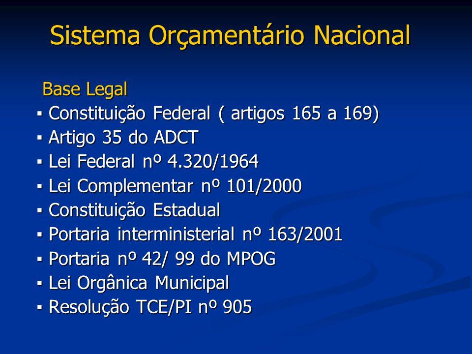 Sistema Orçamentário Nacional Base Legal Base Legal ▪ Constituição Federal ( artigos 165 a 169) ▪ Artigo 35 do ADCT ▪ Lei Federal nº 4.320/1964 ▪ Lei