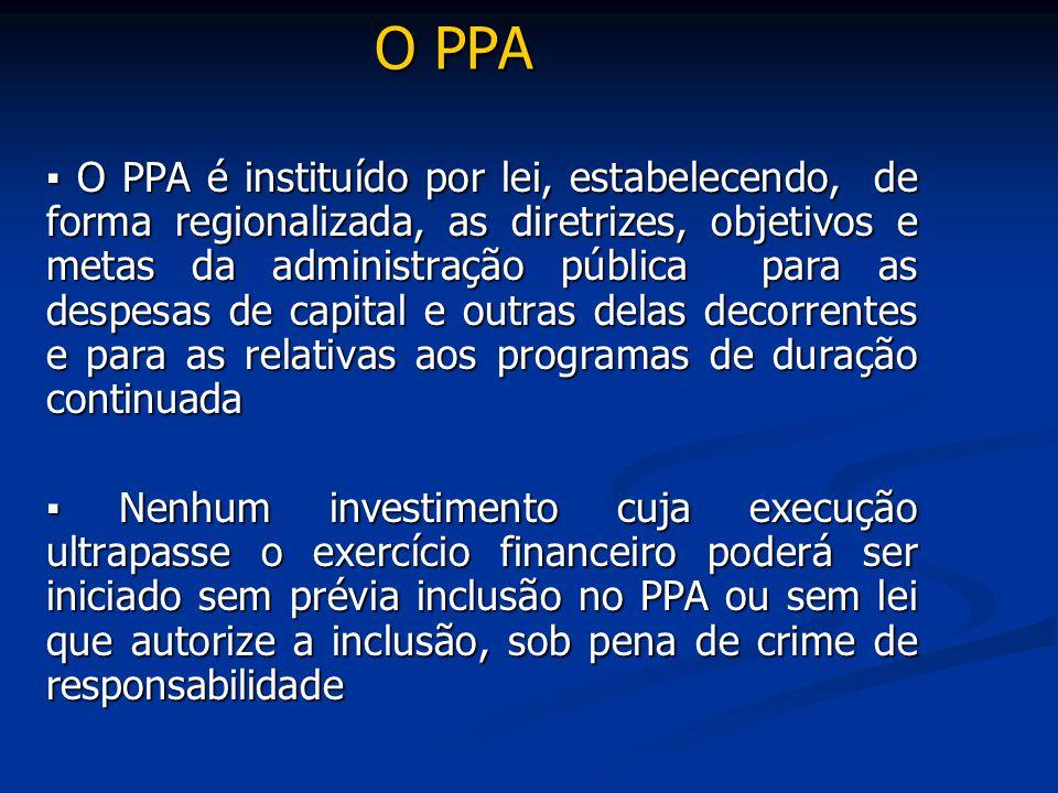 ▪ O PPA é instituído por lei, estabelecendo, de forma regionalizada, as diretrizes, objetivos e metas da administração pública para as despesas de cap