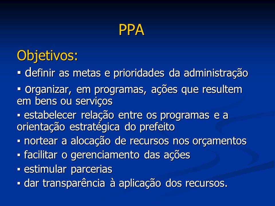 PPA Objetivos: ▪ d efinir as metas e prioridades da administração ▪ o rganizar, em programas, ações que resultem em bens ou serviços ▪ estabelecer rel
