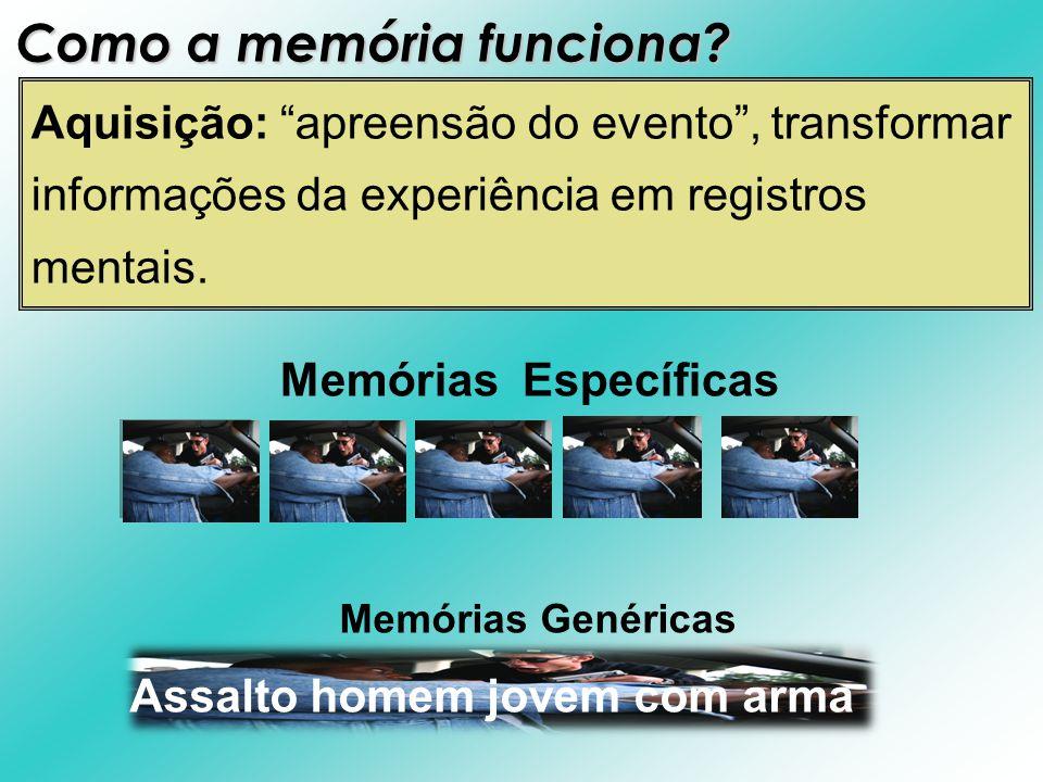 """Aquisição: """"apreensão do evento"""", transformar informações da experiência em registros mentais. Memórias Específicas Memórias Genéricas Assalto homem j"""