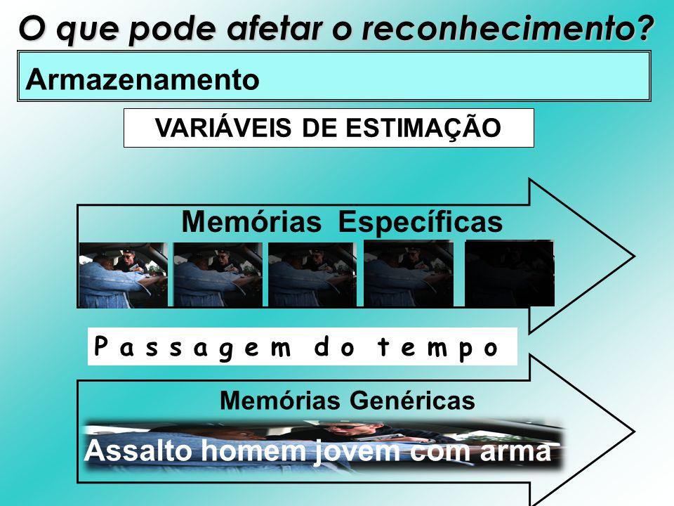 Memórias Específicas Memórias Genéricas P a s s a g e m d o t e m p o Assalto homem jovem com arma O que pode afetar o reconhecimento? Armazenamento V