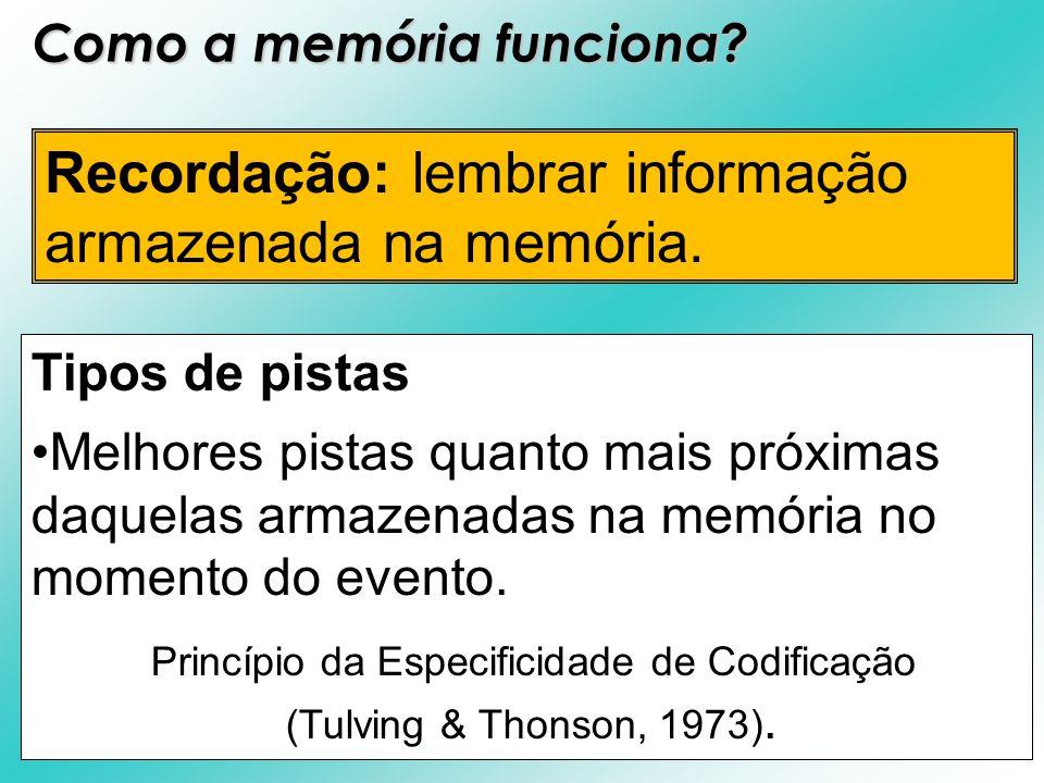 Recordação: lembrar informação armazenada na memória. Tipos de pistas Melhores pistas quanto mais próximas daquelas armazenadas na memória no momento