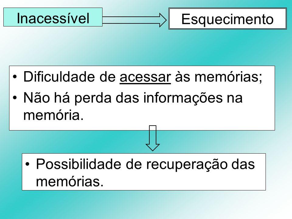 Inacessível Dificuldade de acessar às memórias; Não há perda das informações na memória. Possibilidade de recuperação das memórias. Esquecimento
