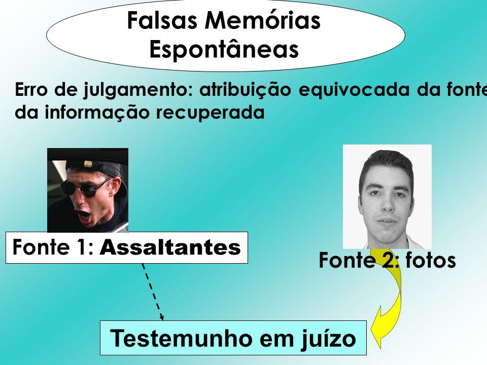Erro de julgamento: atribuição equivocada da fonte da informação recuperada Fonte 1: Assaltantes Testemunho em juízo Fonte 2: fotos Falsas Memórias Es