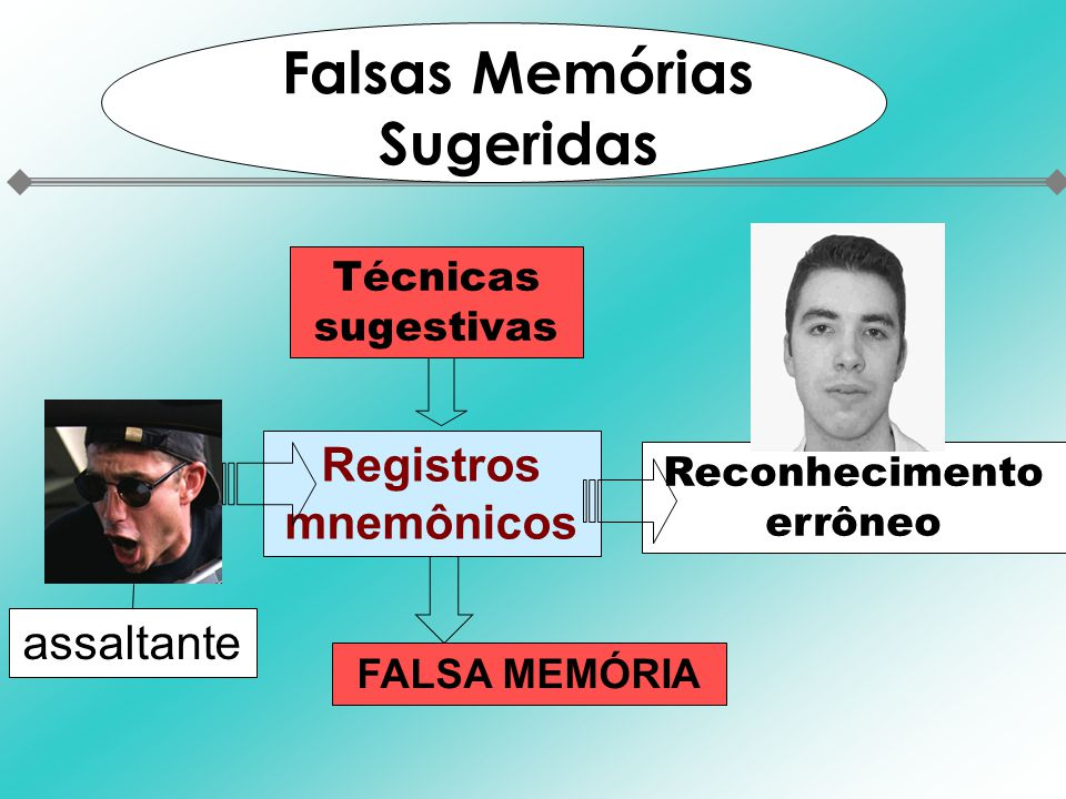 Falsas Memórias Sugeridas assaltante Reconhecimento errôneo FALSA MEMÓRIA Técnicas sugestivas Registros mnemônicos