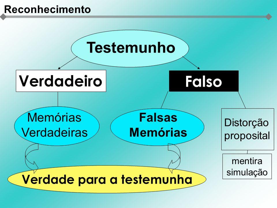 Reconhecimento Testemunho Verdadeiro Falso Distorção proposital Memórias Verdadeiras Verdade para a testemunha Falsas Memórias mentira simulação