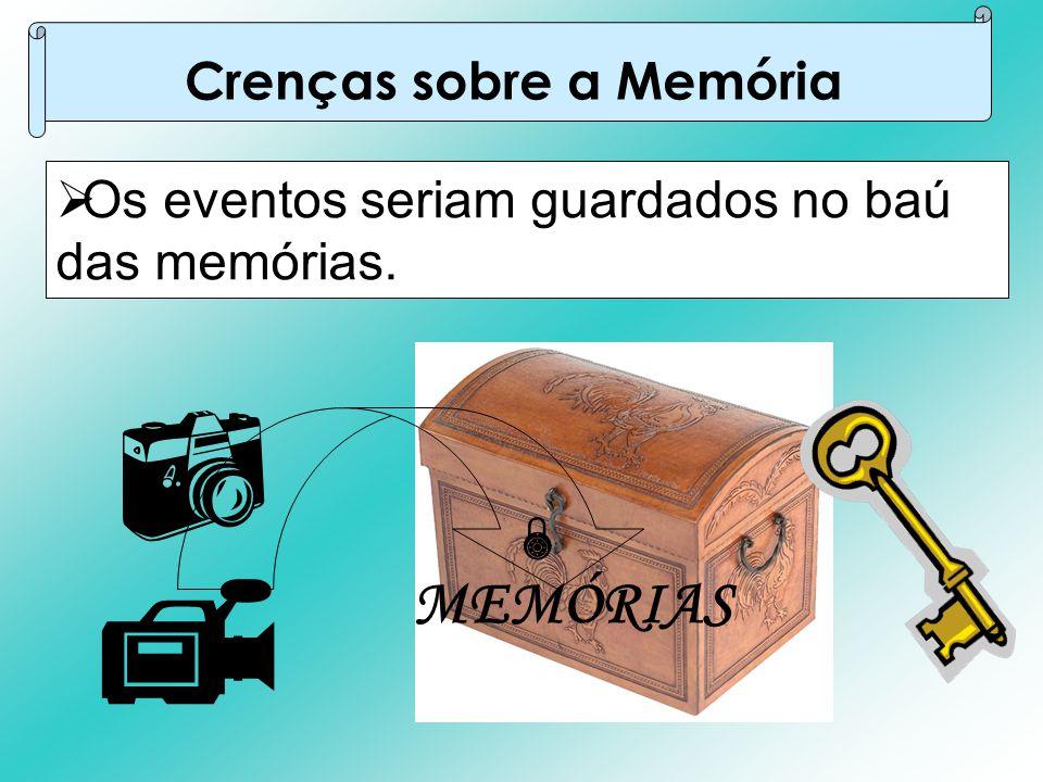  Os eventos seriam guardados no baú das memórias. Crenças sobre a Memória   MEMÓRIAS 