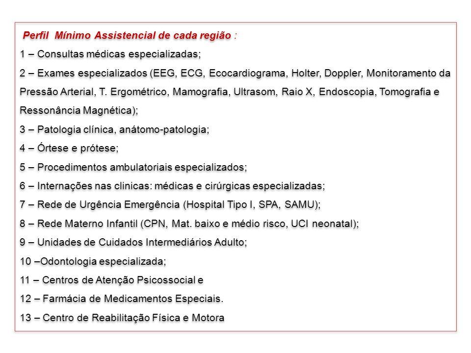 Perfil Mínimo Assistencial de cada região : 1 – Consultas médicas especializadas; 2 – Exames especializados (EEG, ECG, Ecocardiograma, Holter, Doppler